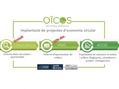 Assessorament gratuït per a projectes de millora ambiental i economia circular a la indústria.