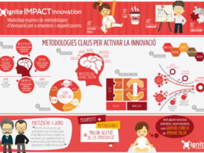 Ignite Impact Innovation: una nova experiència d'aprenentatge